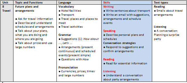 name the two productive skills of language